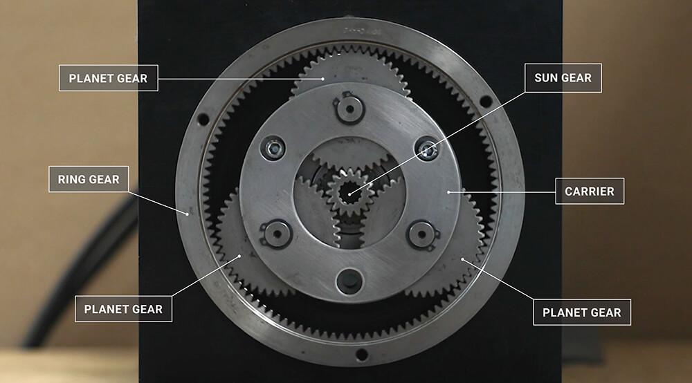 planetary gears diagram